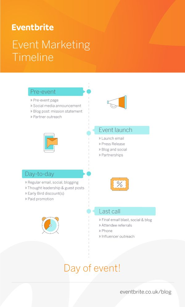 Event Marketing Strategy: Timeline, Template and Tactics ...