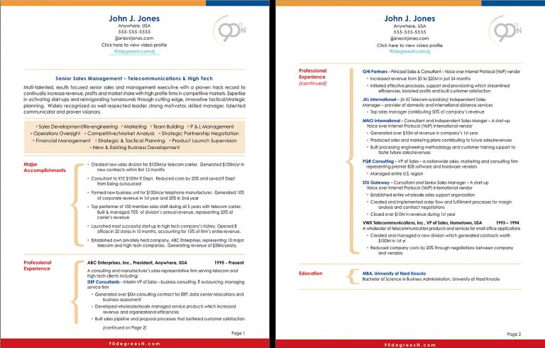 Valuable Inspiration Two Page Resume Sample 5 Mesupls Ae Bs ...
