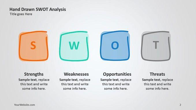 Hand Drawn SWOT Analysis PPT – Slide Ocean