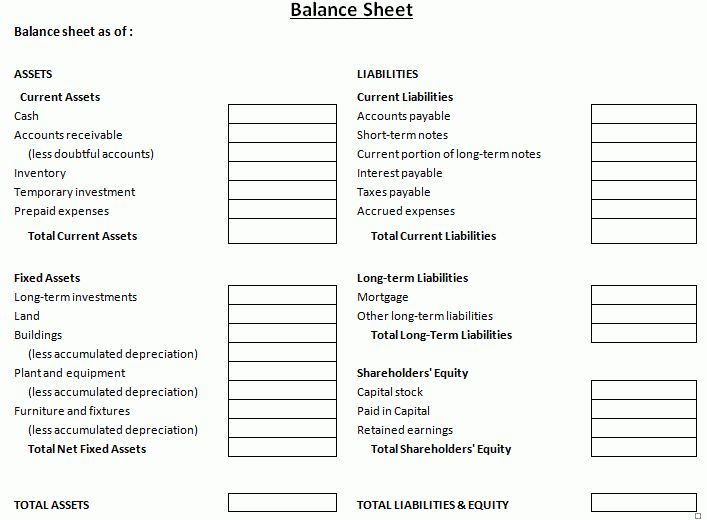 Balance Sheet | MBA Crystal Ball