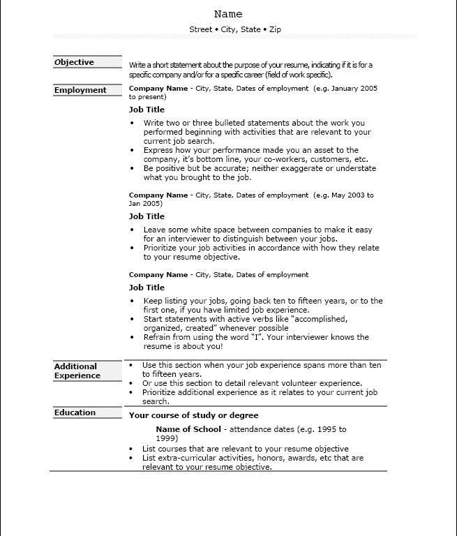 resume format tips how to format your resume resume format ...