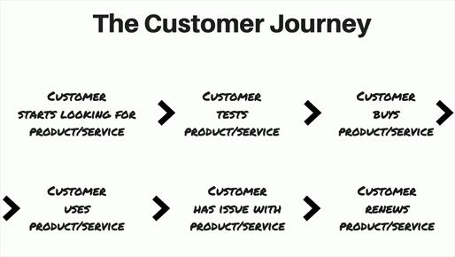 Customer Service vs Customer Experience; explained with my beer fridge