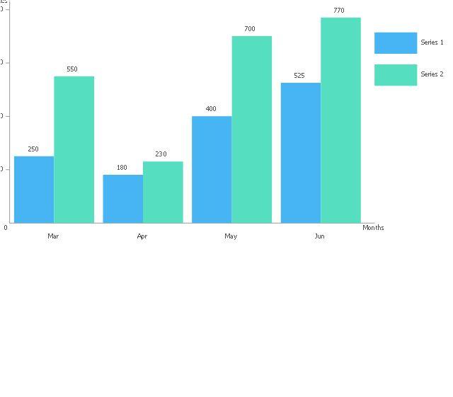 Chart Maker for Presentations | Bar Chart Software | Rainfall Bar ...