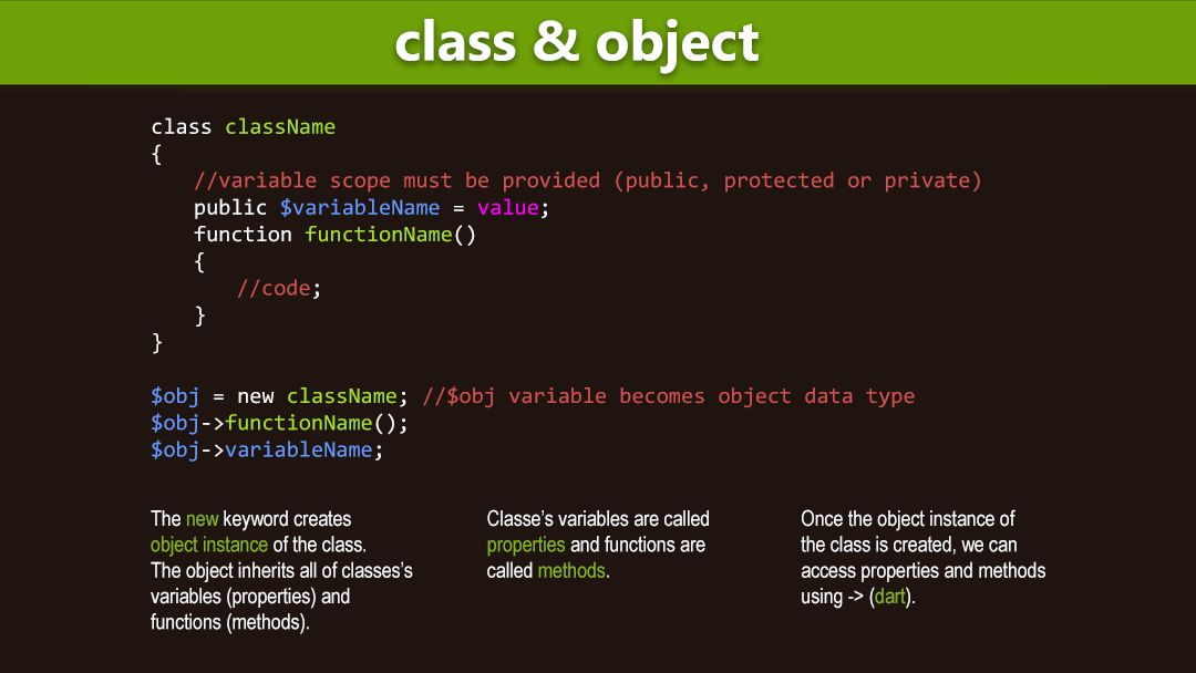 PHP Tutorials   Clever Techie