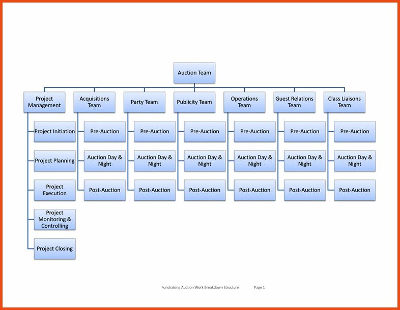 Organization Chart Template Word.org Chart.gif - Sponsorship letter