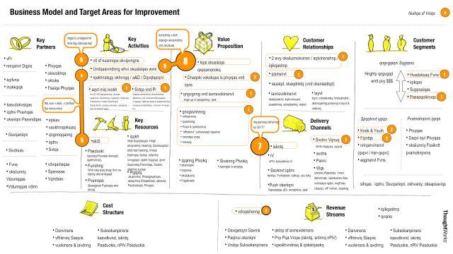 workshop capture templates for customer journeys, content ...
