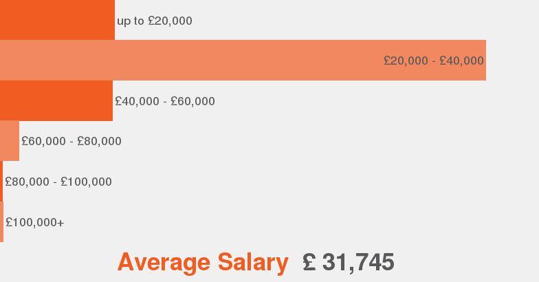 Copywriter job description - JobisJob United Kingdom