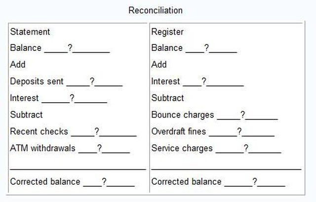 How to Do Bank Reconciliation | Sapling.com