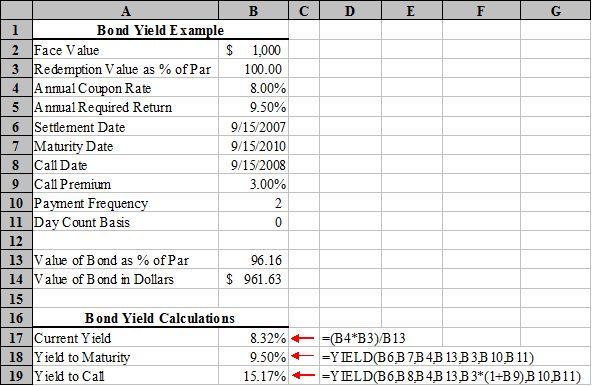 Microsoft Excel Bond Yield Calculations | TVMCalcs.com