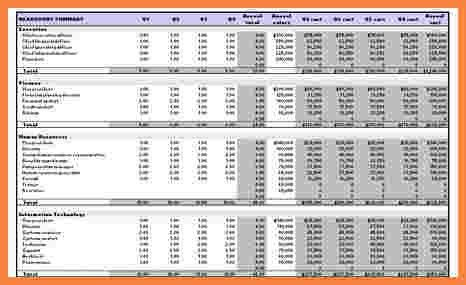 payroll template excel
