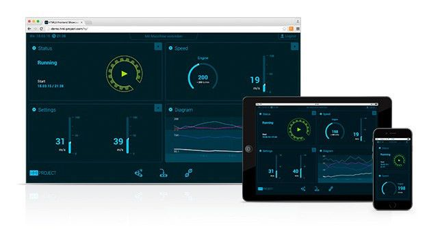 HMI Logic - Agency for Software Developement
