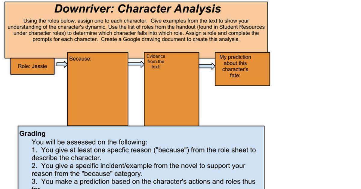 Downriver character analysis - Google Drawings