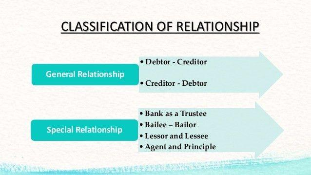Banker and customer relationship