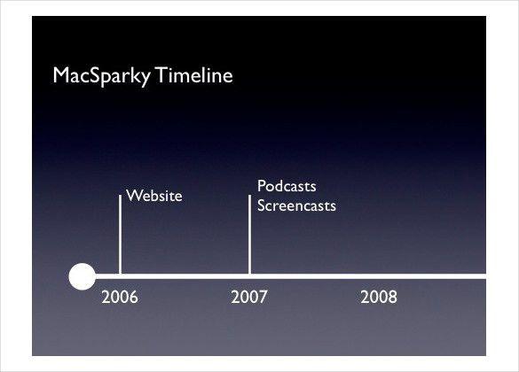 13+ Keynote Timeline Templates – Free PDF, PPT, KEY Documents ...