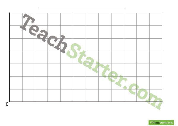 Blank Graph Template