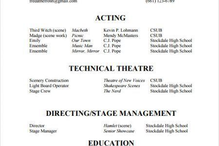 free acting resume template hugh laurie performers cv example ...