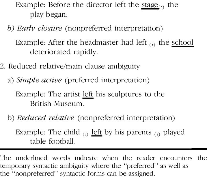 Examples of Sentences with the Four Different Syntactic Forms 1 ...
