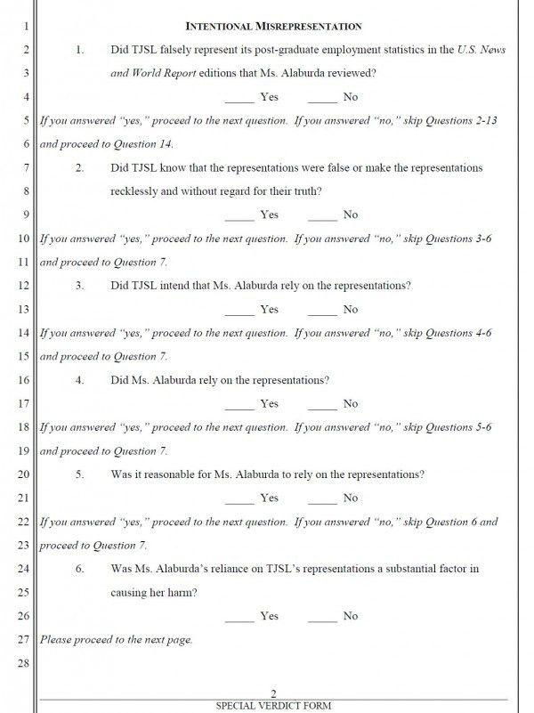 Understanding The Alaburda v. Thomas Jefferson Law Verdict: A ...