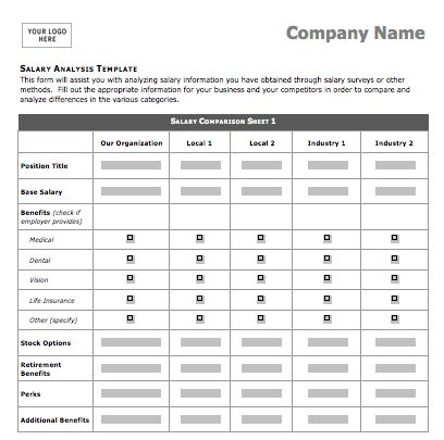 Salary Comparison Sheet Template | Career Templates
