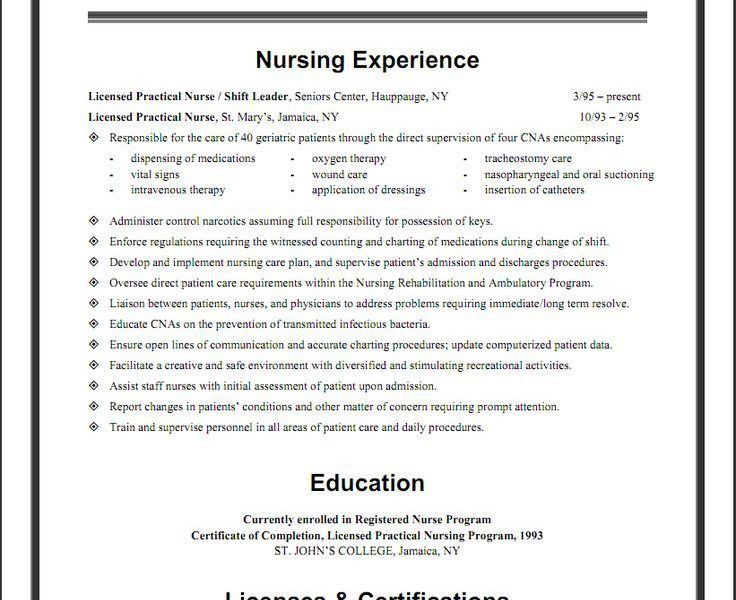Lpn Resume Examples. Example Resume For New Lpn Graduate ...