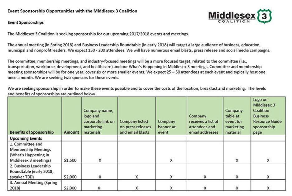 Sponsorship Form - MIDDLESEX 3 COALITION