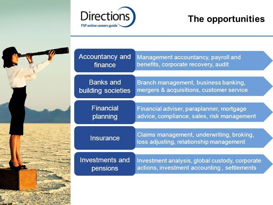 A future in finance. Sub-sectors and careers Management ...