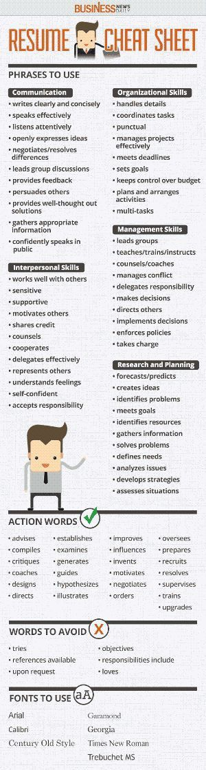 Best 25+ Resume outline ideas on Pinterest | Resume, Resume tips ...