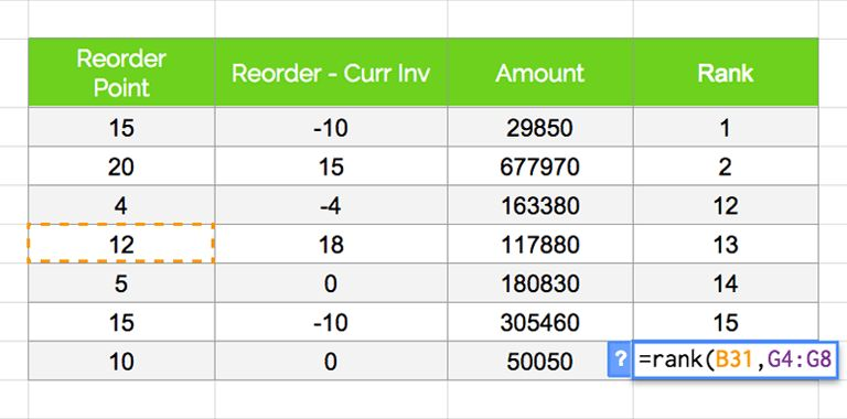 Free Inventory Spreadsheet: How to manage inventory in Excel