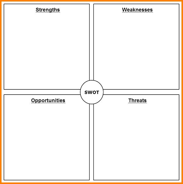 Swot Analysis Template Word.swottemplatewordimage.png - LetterHead ...