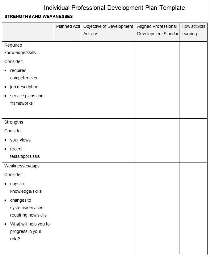 Professional Development Plan Template - Free Word Documents ...