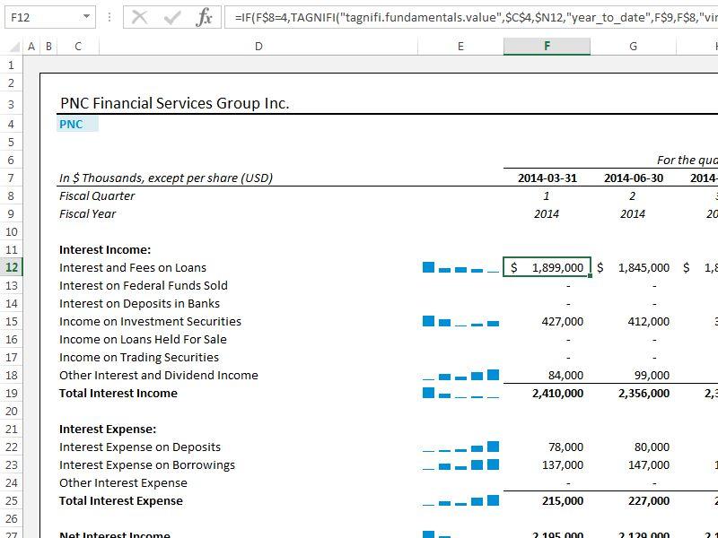 Excel Models – TagniFi