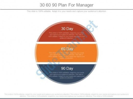 30 60 90 Day Plan Templates in PowerPoint for Planning Purposes ...