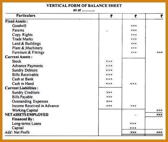balance sheet format | letter format template