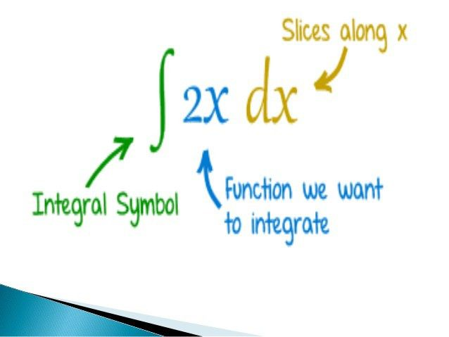 INTEGRATION BY PARTS PPT
