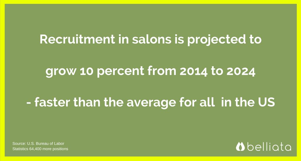 Complete Salon Manager Job Description With FREE Download PDF
