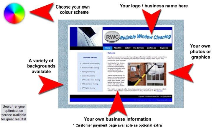 Window cleaning websites - templates and web hosting