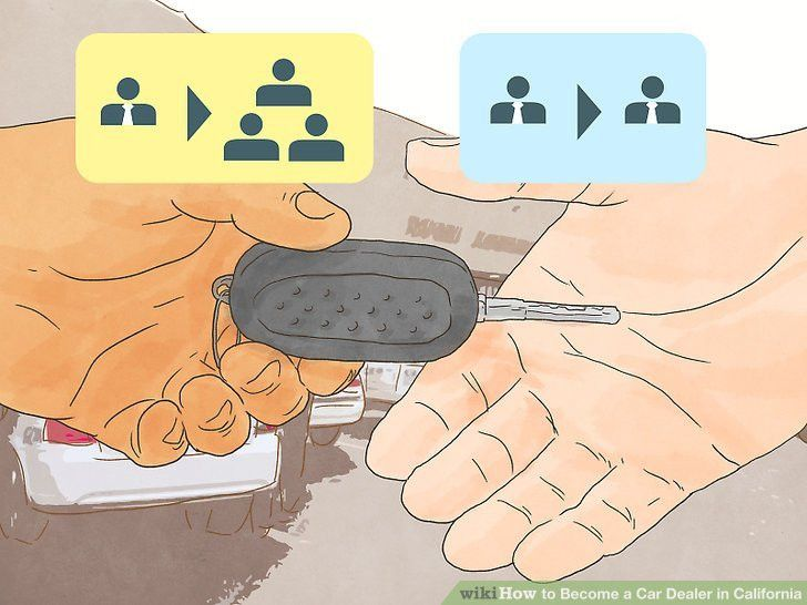 7 Ways to Become a Car Dealer in California - wikiHow
