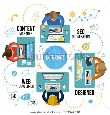 Web Content Development Stock Images, Royalty-Free Images ...