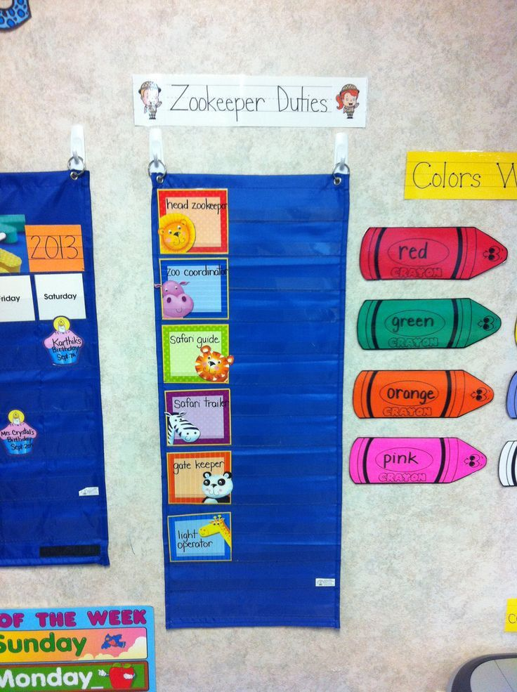 35 best Zoo themed classroom images on Pinterest | Classroom ...