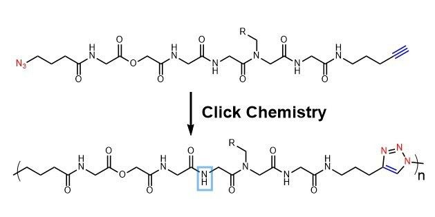 File:Example of Click chemistry in SCP.jpg - Wikimedia Commons