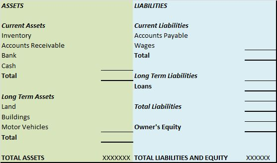 Balance Sheet Example 6 - Presentation - MacsFinance