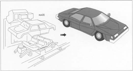 How automobile is made - production process, manufacture, making ...
