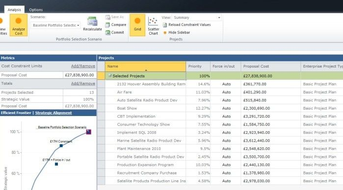 Microsoft Project 2010 Feature Rally: Integrated Portfolio ...