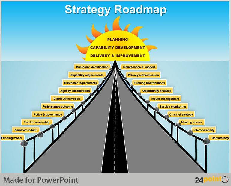 Telling Your Story Effectively Using Roadmap Templates | Marketing ...