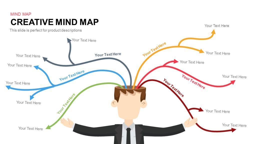 Creative Mind Map Powerpoint and Keynote template | SlideBazaar