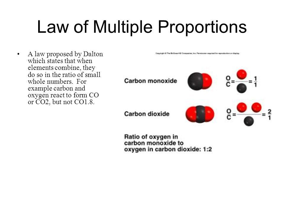 The Evolution of Atomic Theory - ppt download