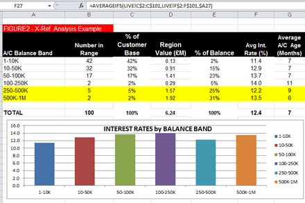 Instant Customer Data Analysis using Excel: worked example - The ...