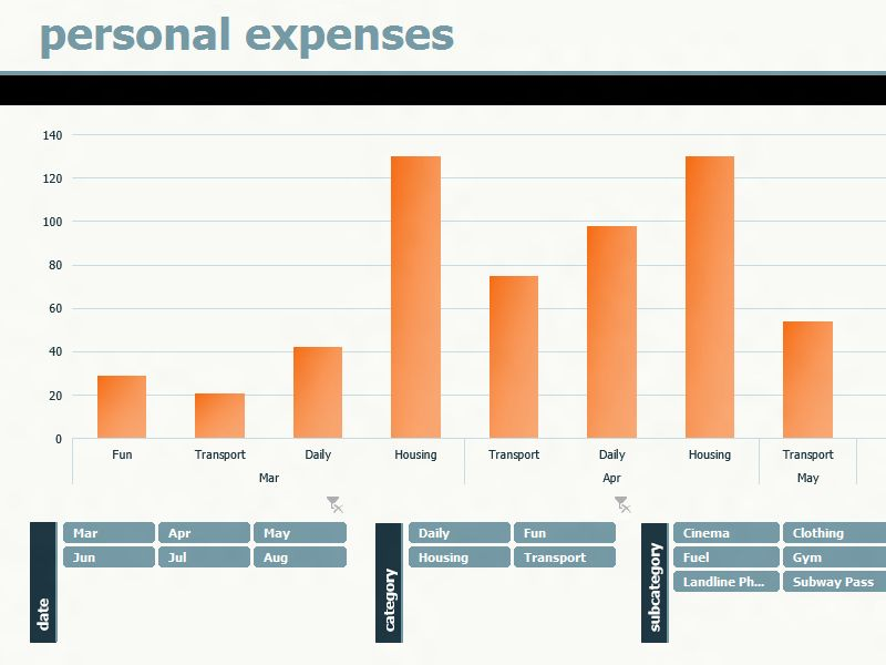 Personal expenses calculator - Office Templates