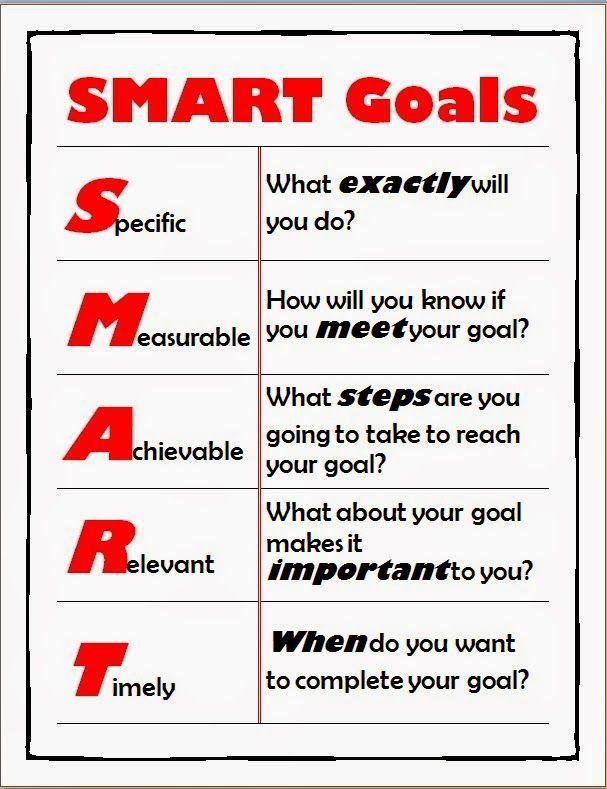 34 best SMART Goals images on Pinterest   Goal settings, Setting ...