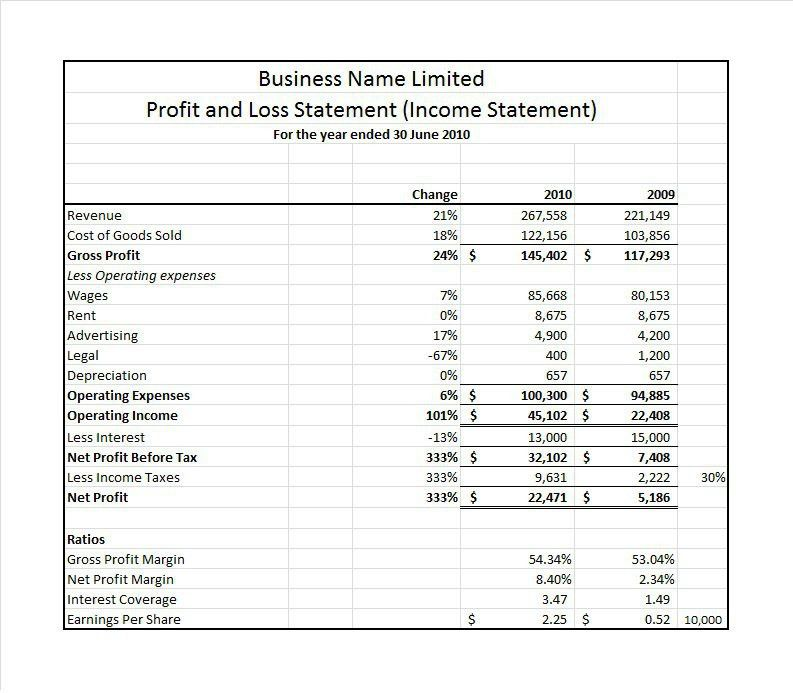 35+ Profit and Loss Statement Templates & Forms